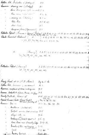 HDC Index 1930-1933 C
