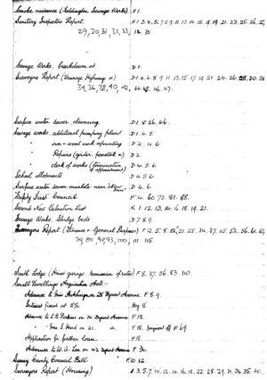 HDC Index 1930-1933 S
