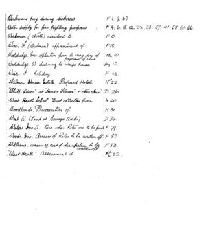 HDC Index 1930-1933 W