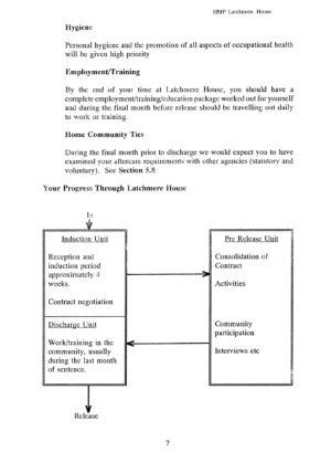 Latchmere House Prison Prospectus 1991 12